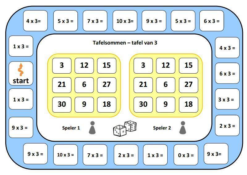 Wiskunde Werkbladen Vermenigvuldiging 3e Leerjaar 4