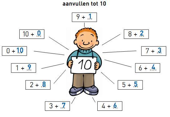 Wiskunde Werkbladen Vermenigvuldiging 4e Leerjaar 5