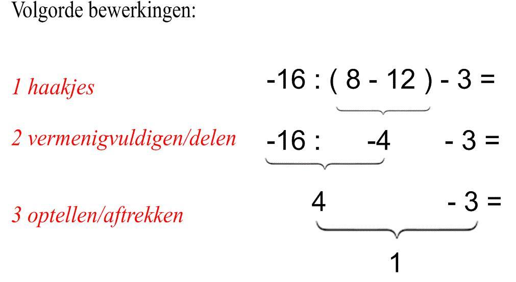 Wiskunde Werkbladen Volgorde Van Bewerkingen 4