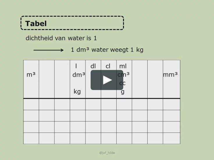 Wiskunde Werkbladen Volume 5