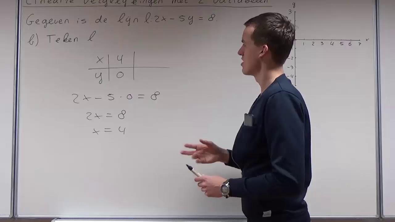 Wiskundige Werkbladen Lineaire Vergelijkingen 6