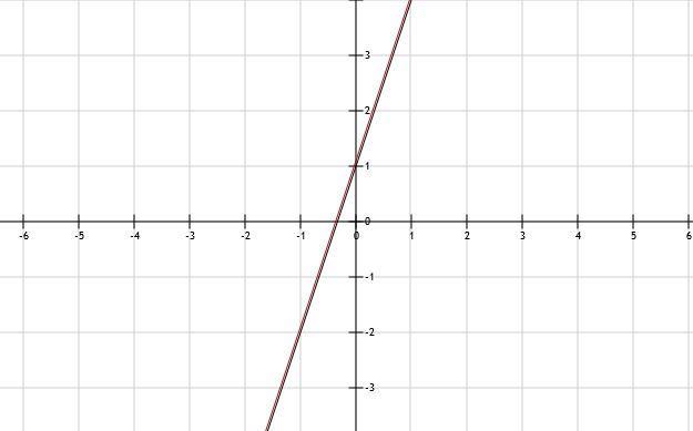 Wiskundige Werkbladen Lineaire Vergelijkingen 7