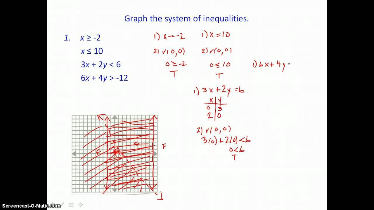 Algebra Ii-werkbladen 2