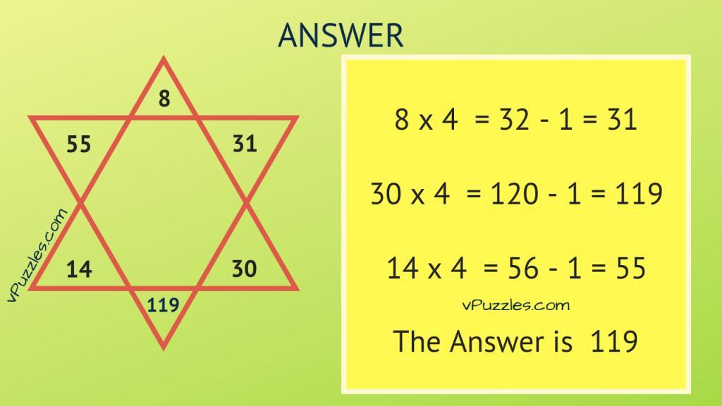Algebra Puzzel Werkbladen Middelbare School 7