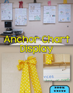 Anchor chart display book units teachers also classroom management charts rh kindergartenchaos
