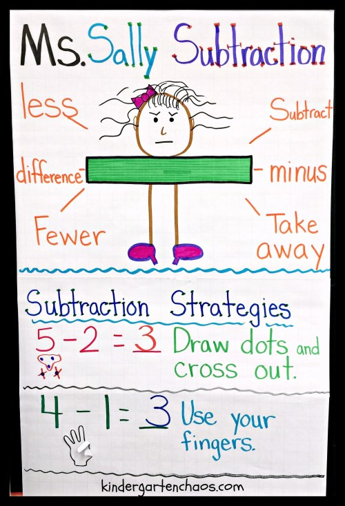 small resolution of 15+ Fun and Free Ideas for Teaching Subtraction