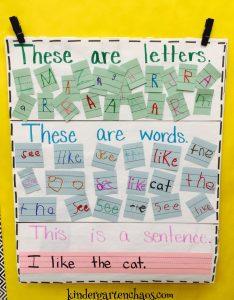 Img also must make kindergarten anchor charts rh kindergartenchaos