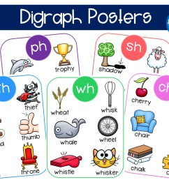 Consonant Digraphs: How to Teach Them in 5 Steps - Kindergarten Smarts [ 1400 x 1867 Pixel ]