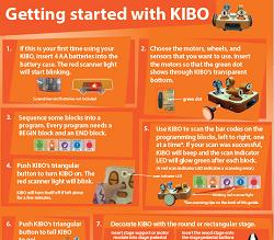 KIBO 18 Quick Start Guide