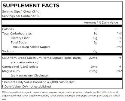 Supplement Fact Panel