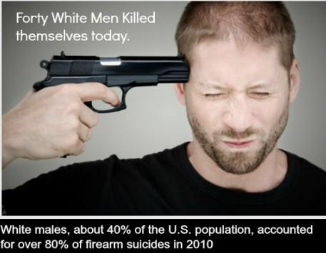 Suicide-Gun-Violence