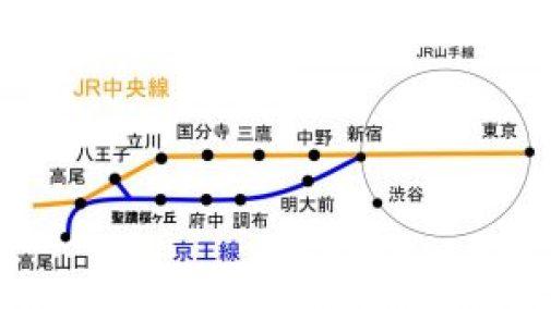 中央線と京王線