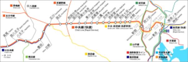 中央線路線図