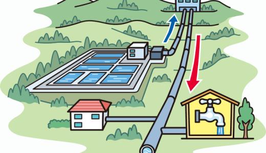 臭素酸をおさえる水道水オゾン処理のしくみとは?活性炭処理ではダメ?