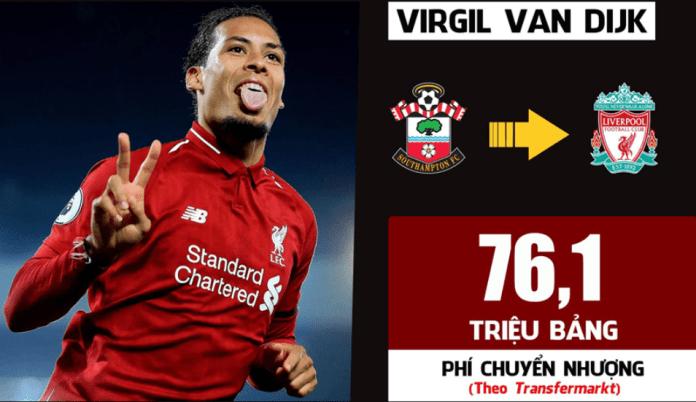 TOP 10 cầu thủ phá vỡ kỷ lục chuyển nhượng ngoại hạng anh - vigil van dijk