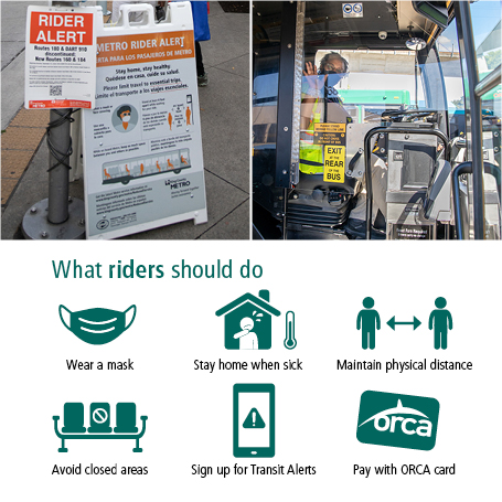 Signs remind riders how they can protect themselves and others