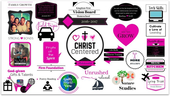 Kingdom First Homeschool Christ-Centered Homeschooling vision board