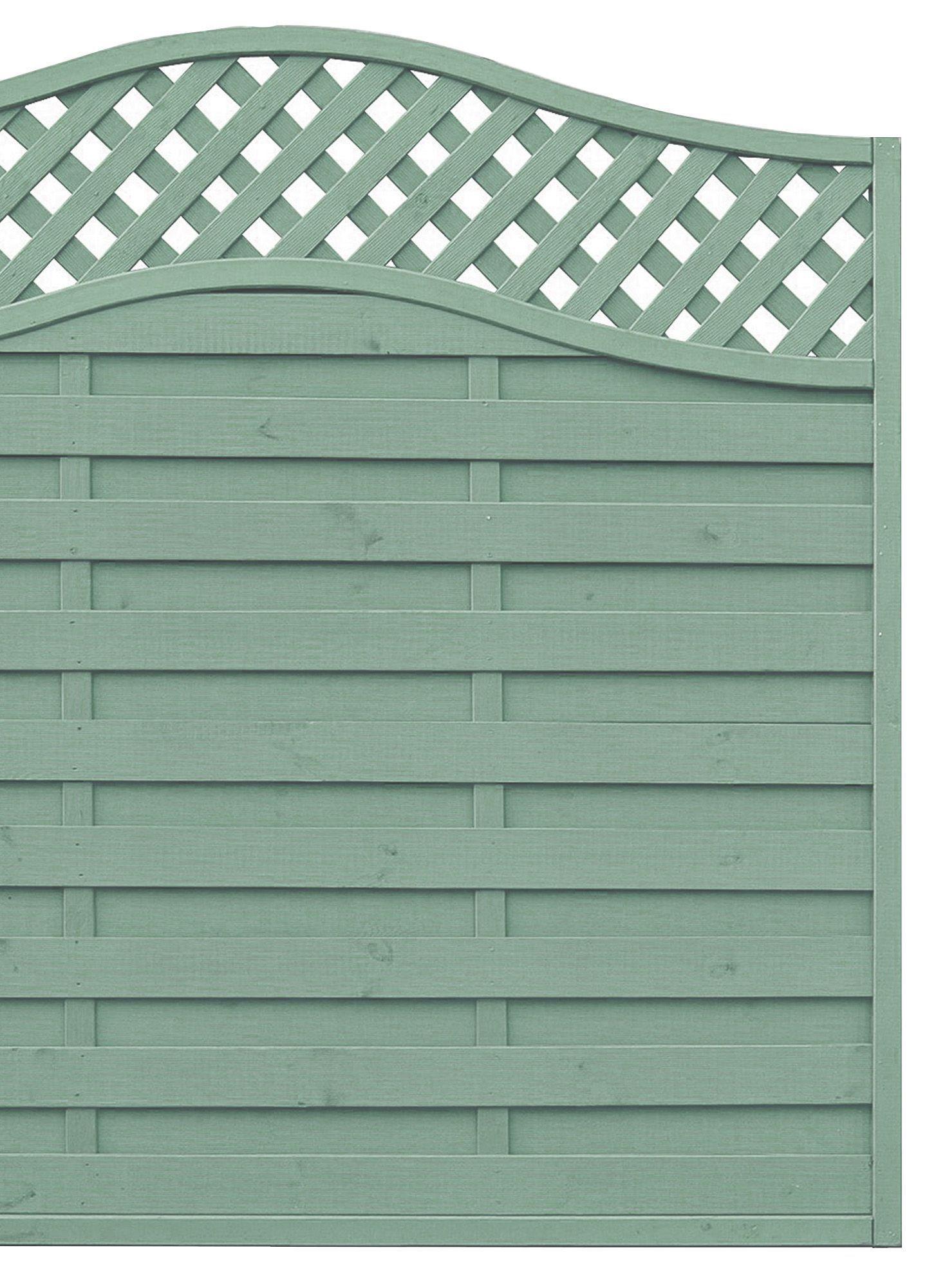 Fence Panels Garden Fencing Ideas