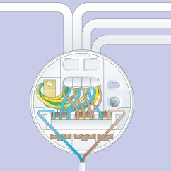 Wiring Diagram For Spotlights In Ceiling Dairy Cow Parts How To Fit Lights Ideas And Advice Diy At B Andq