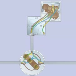 Wall Light Switch Wiring Diagram 2002 Cavalier Engine How To Add More Electrical Sockets | Ideas & Advice Diy At B&q