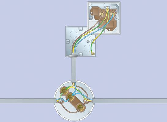 house wiring diagram examples how to draw add more electrical sockets | ideas & advice diy at b&q