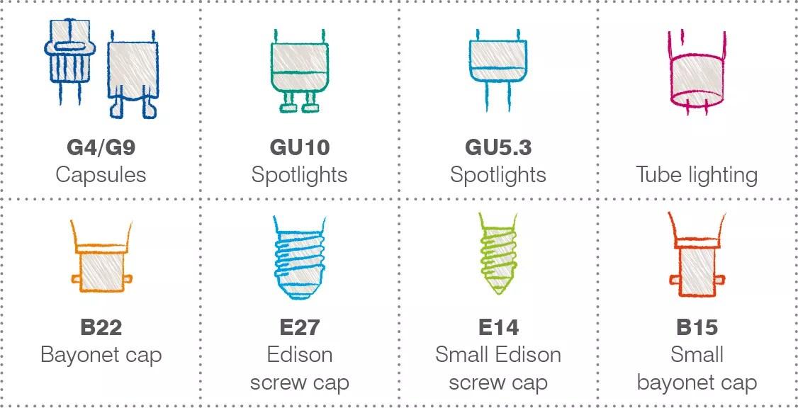 Led Light Bulbs Small Base