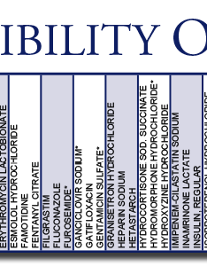 Image of critical care admixtures wall chart also king guide iv drug compatibility charts rh kingguide
