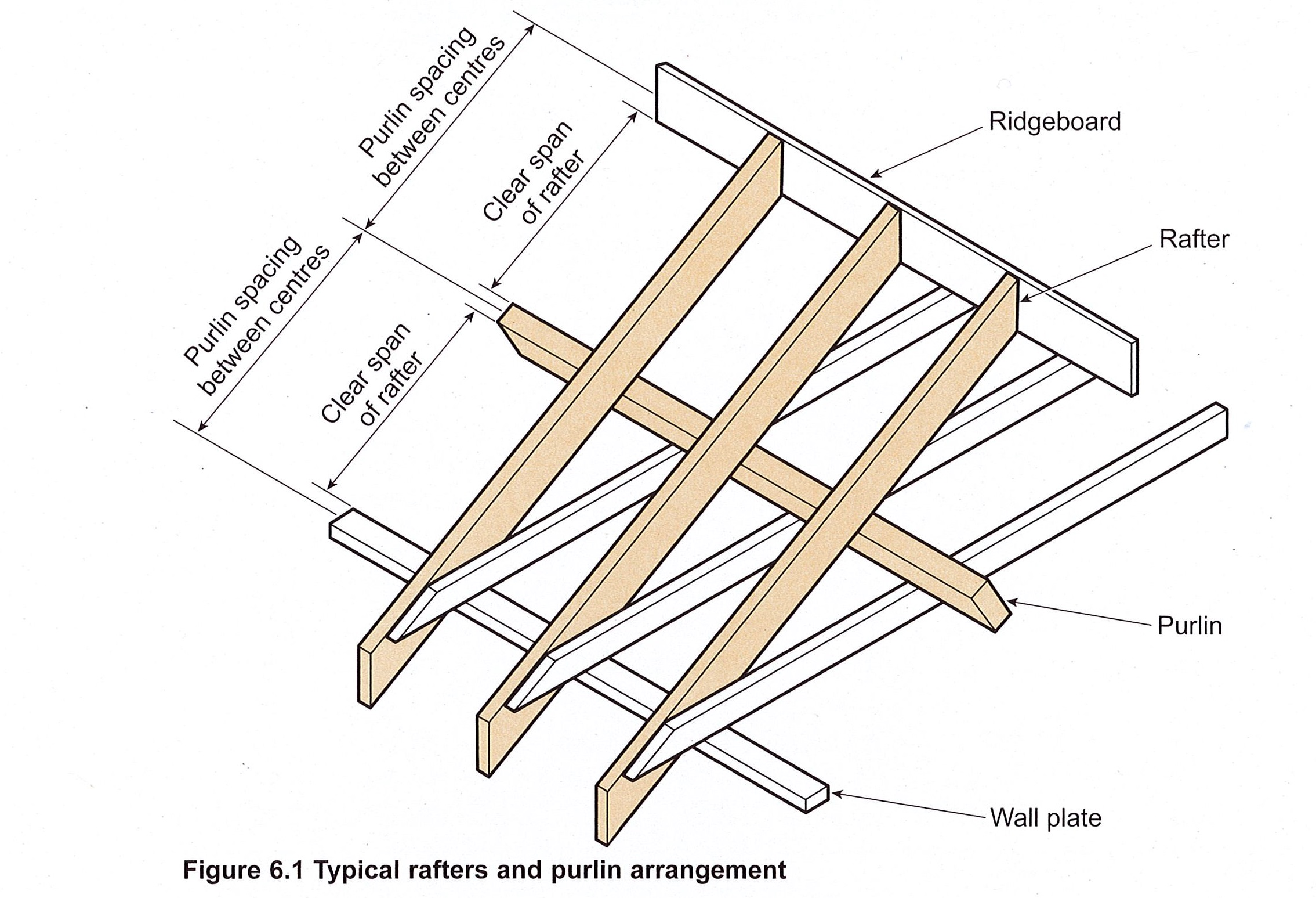 roof structure diagram cummins n14 celect wiring timber terms