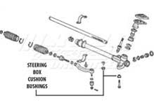 1996 Honda Civic Steering Rack, 1996, Free Engine Image