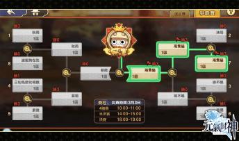 萬仙會-爭霸賽排名