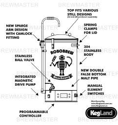 robobrew 35l gen 3 0 home brew all grain brewing system with pump [ 1000 x 1000 Pixel ]