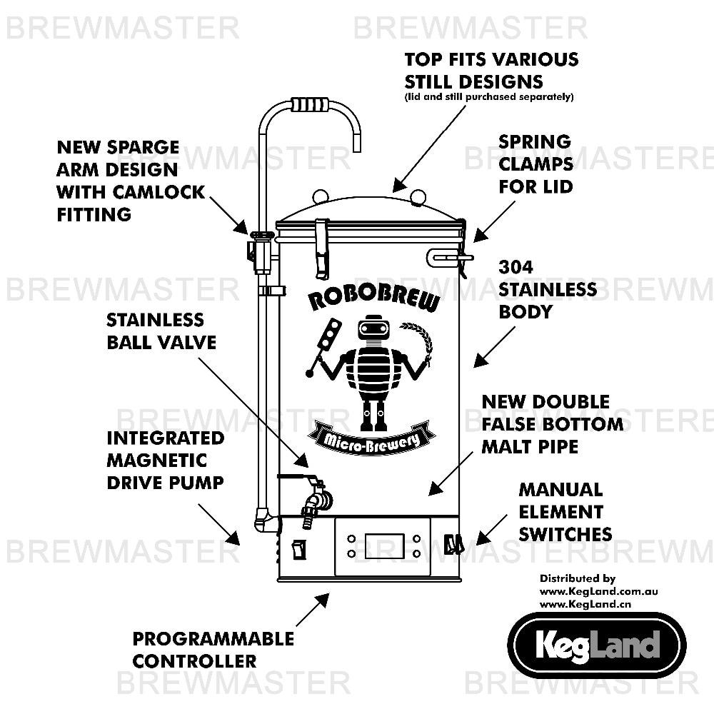 medium resolution of robobrew 35l gen 3 0 home brew all grain brewing system with pump