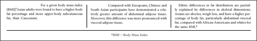 Asian body fat distribution
