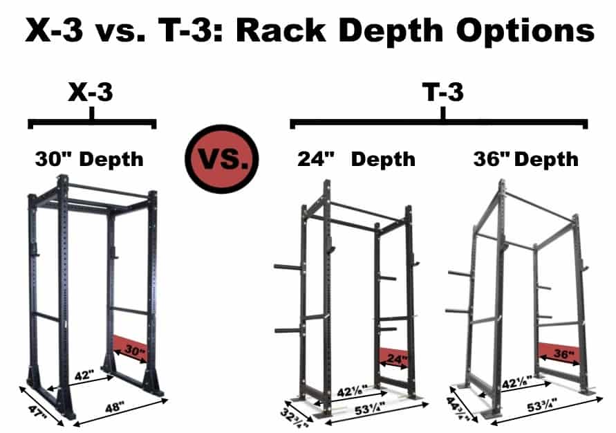 Titan X-3 30 Inch Depth vs Titan T-3 24 Inch Depth or Titan T-3 36 Inch Depth