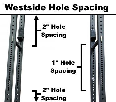 Westside Hole Spacing