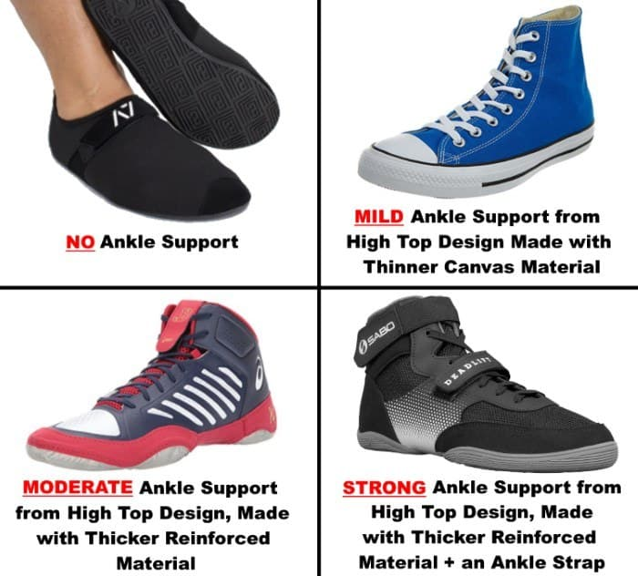 Deadlift Shoes - Ankle Support