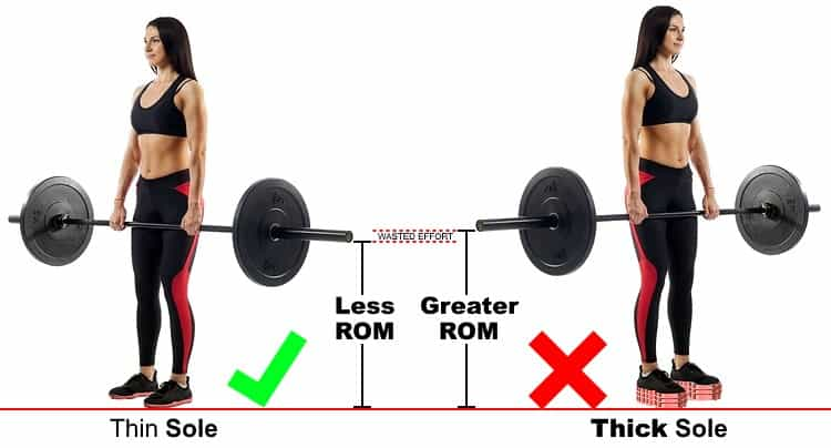 Minimize Range of Motion on Deadlifts