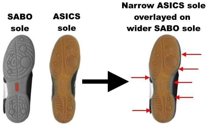 SABO vs ASICS Sole Surface Area Comparison