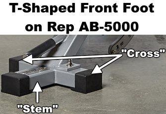 T-Shaped Front Foot on Rep AB-5000