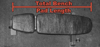 Total Bench Pad Length - Includes Seat Pad Length + Pad Gap + Back Pad Length