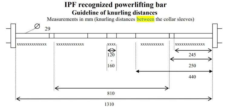 IPF Bar Specs