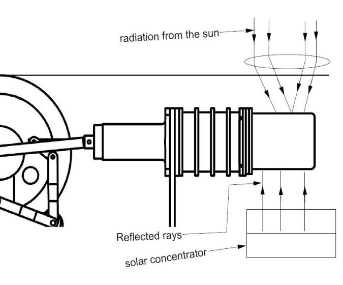 99 Mazda Protege Lx Fuse Box. Mazda. Auto Wiring Diagram