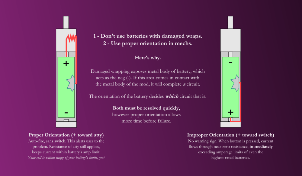 medium resolution of vented ecig battery safety guide