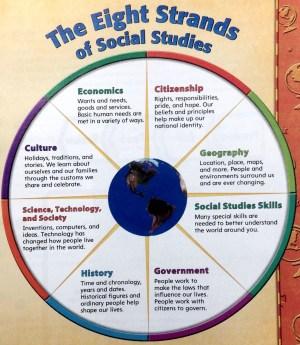 Social Studies Skills | Mr Proehl's Social Studies Class