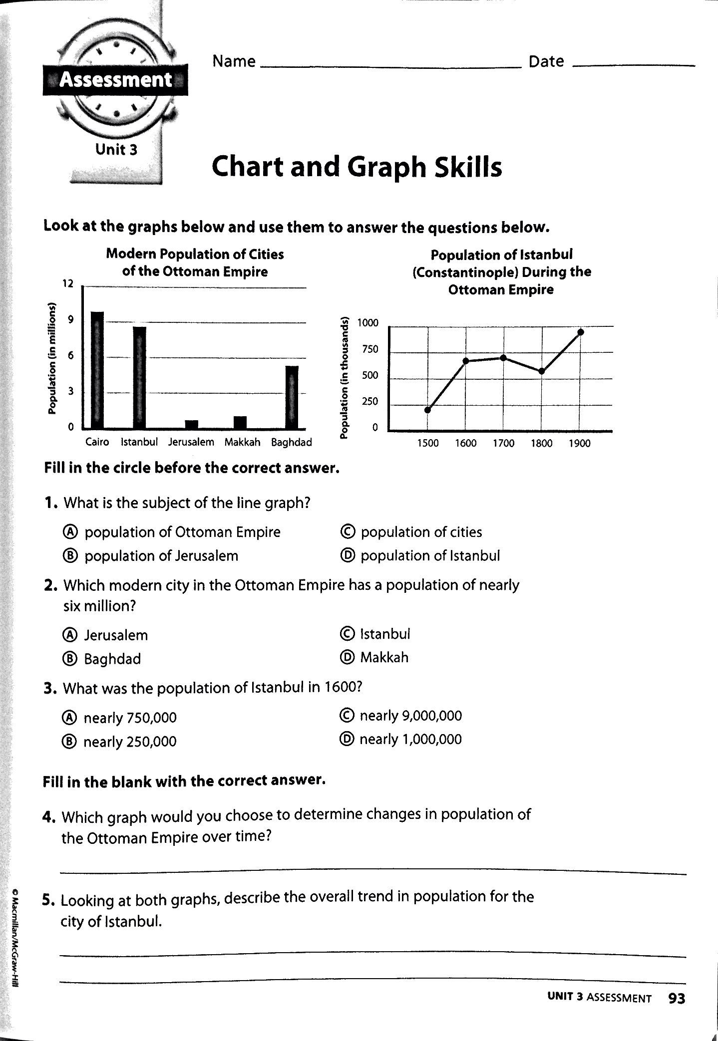 Chart And Graph Skills Graphs