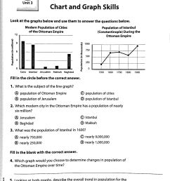 chart and graph skills graphs [ 1438 x 2086 Pixel ]