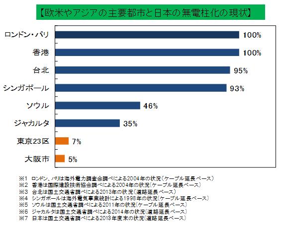 %e7%84%a1%e9%9b%bb%e6%9f%b1%e5%8c%96%e7%94%bb%e5%83%8f
