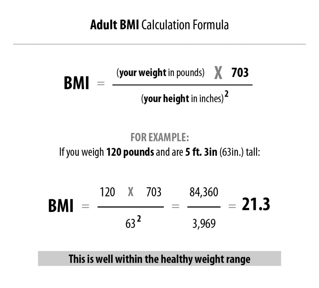 What Is The Equation To Calculate Bmi