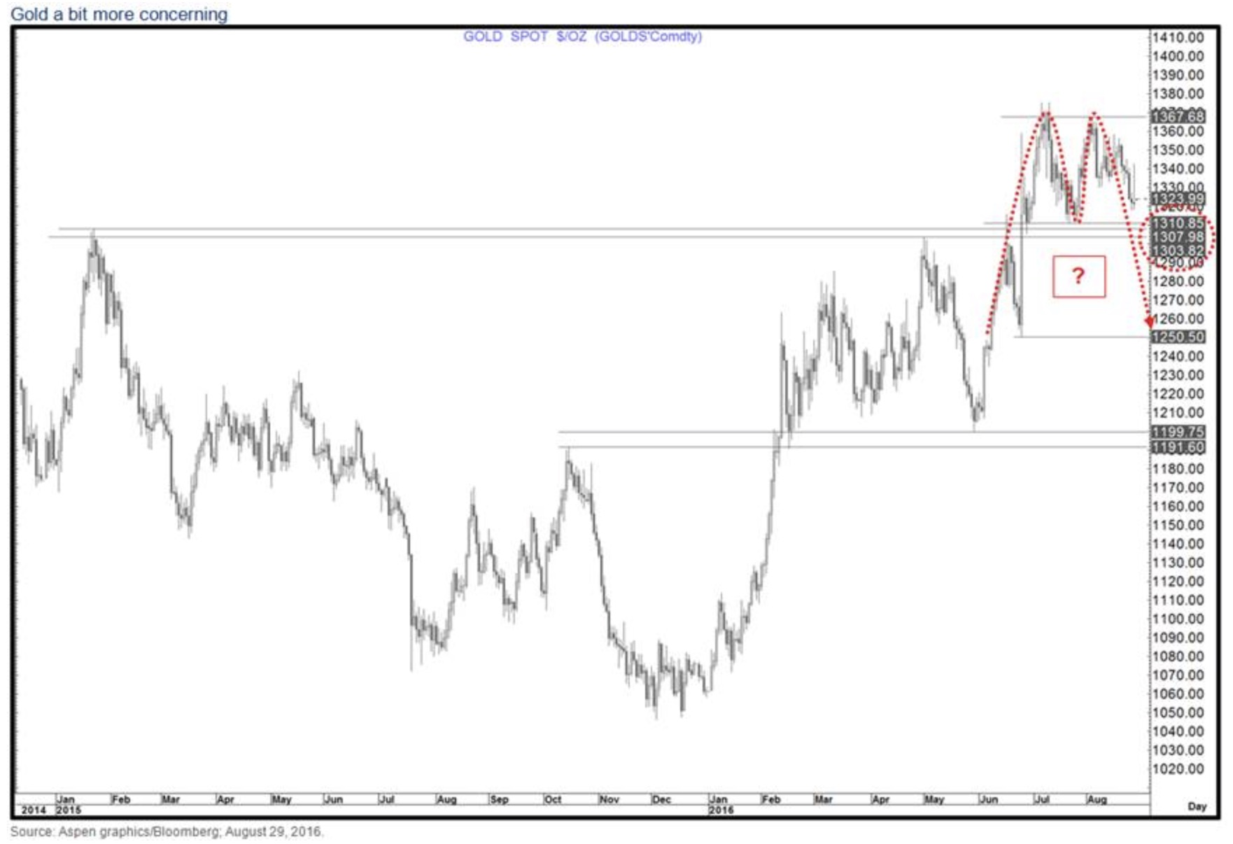 Remarkable Silver Prediction Unfolded And The Man Who