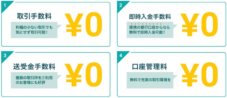 ビットポイントの手数料は0円